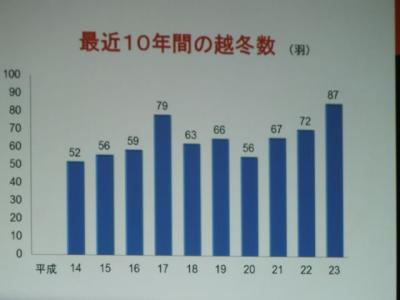 20121105-dscn4590.jpg